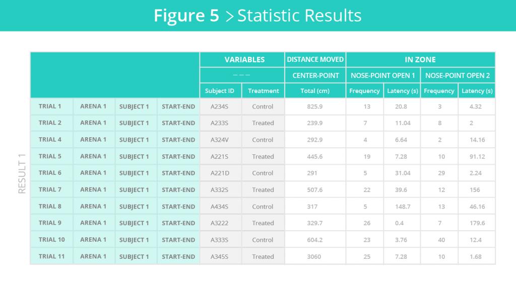 MazeEngineers_VideoPage_EthoVision_StatisticResults