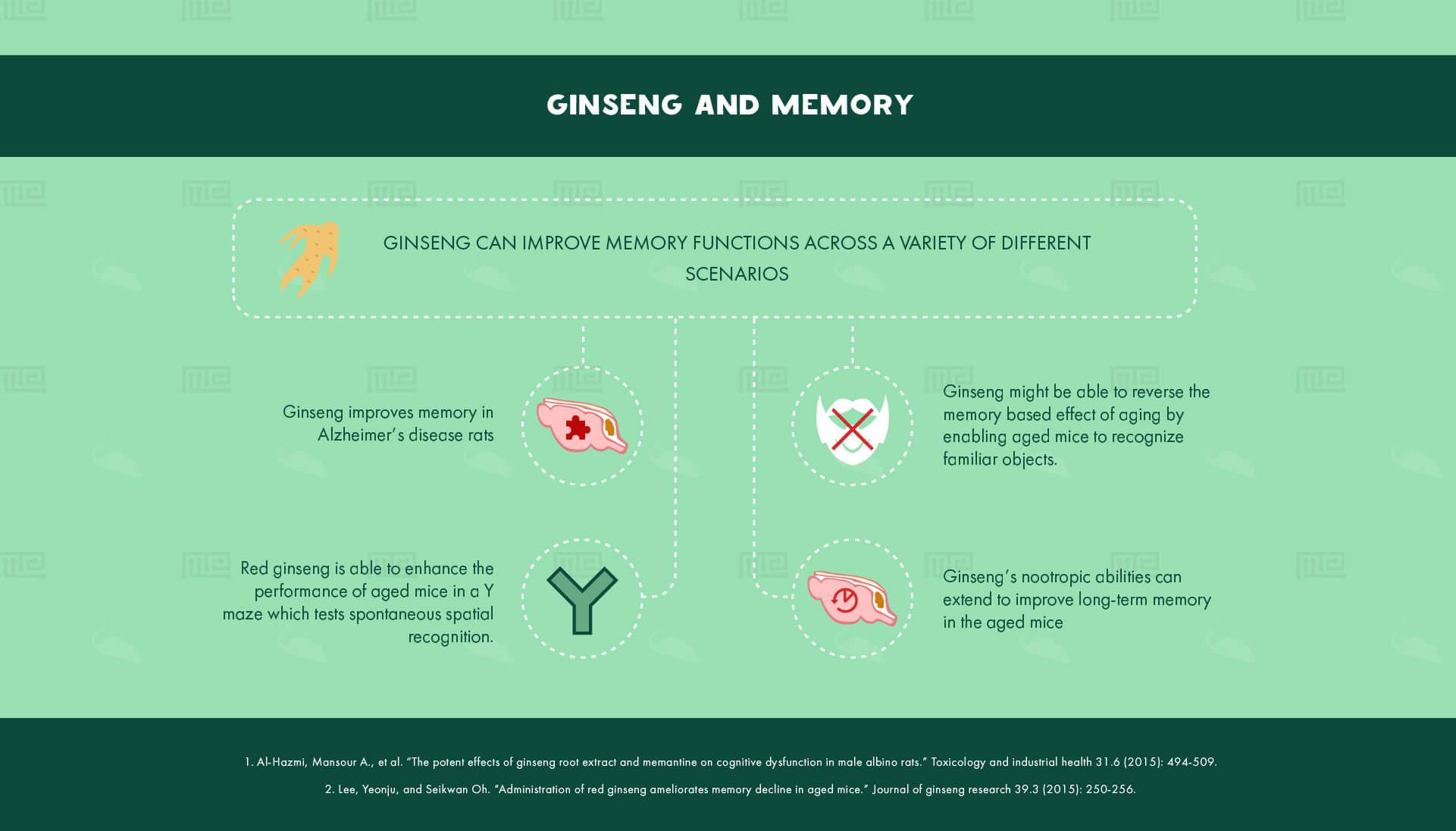 Ginseng and Memory-39