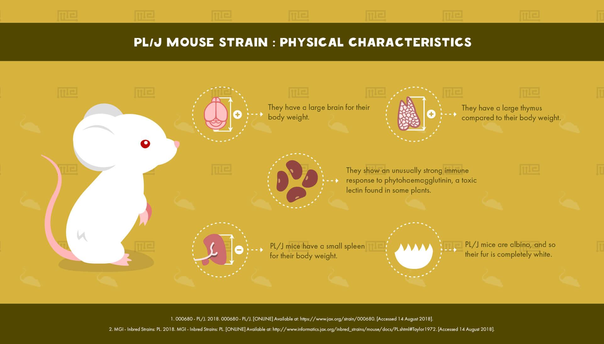 PL_J Physical Characteristics