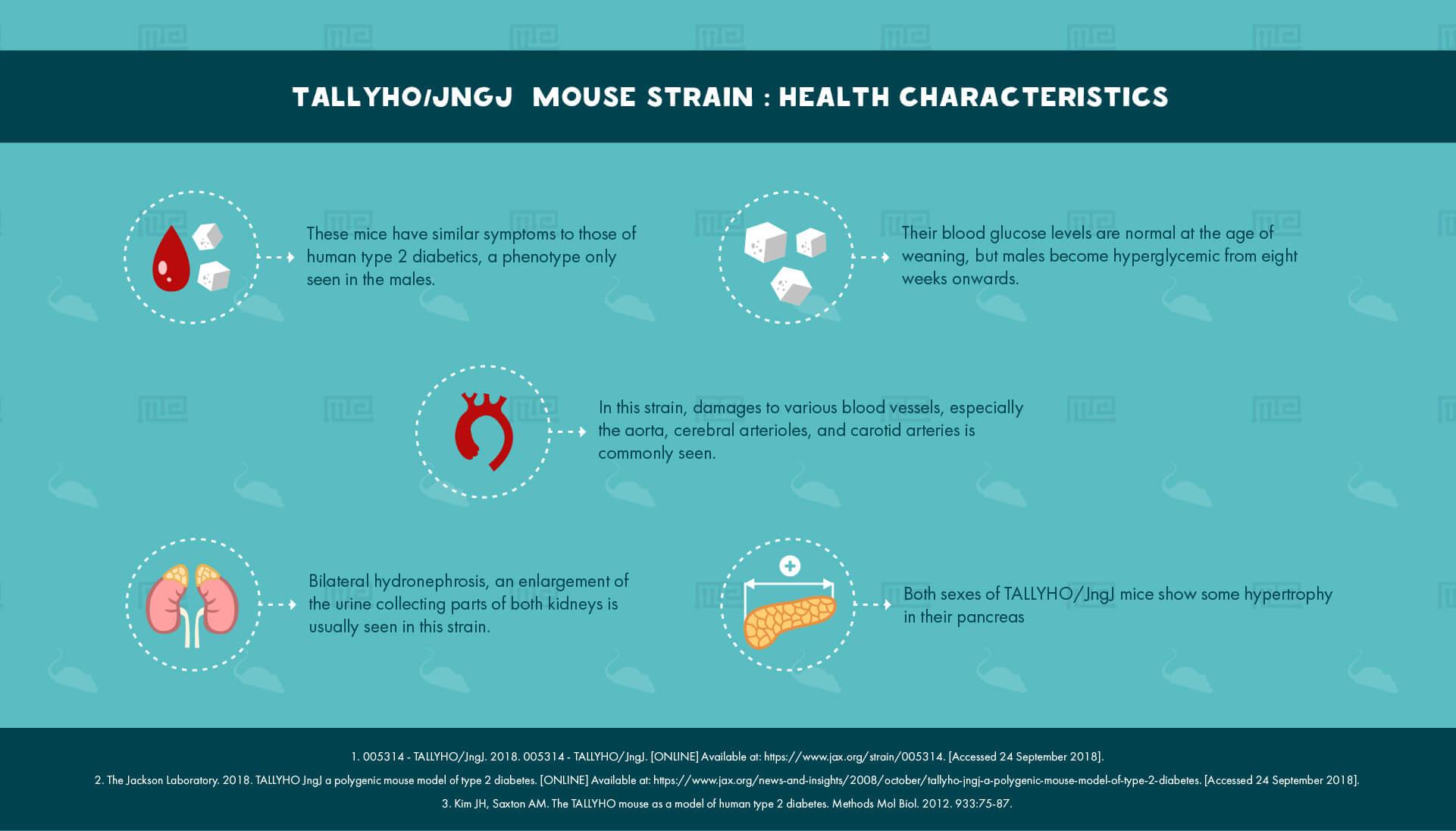 TALLYHO JngJ Mouse Strain - health Characteristics