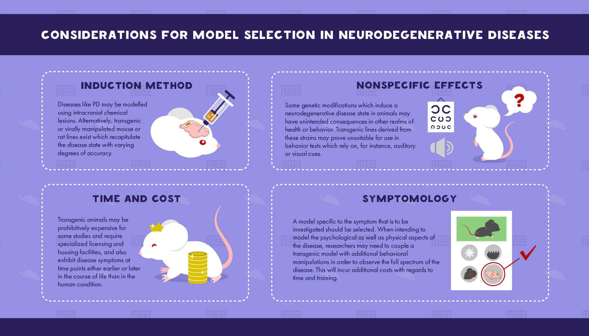 Considerations for Model Selection in neurodegenerative disease model