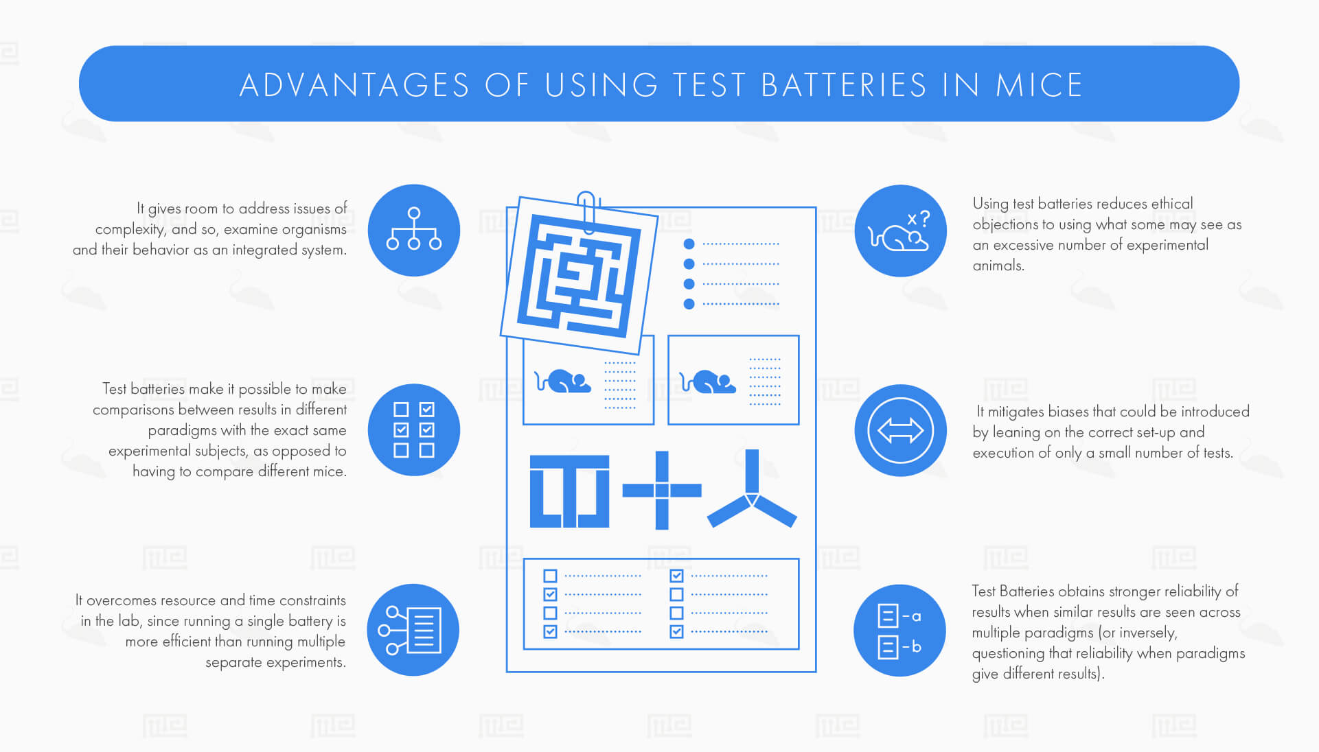 advantages of test batteries in mice