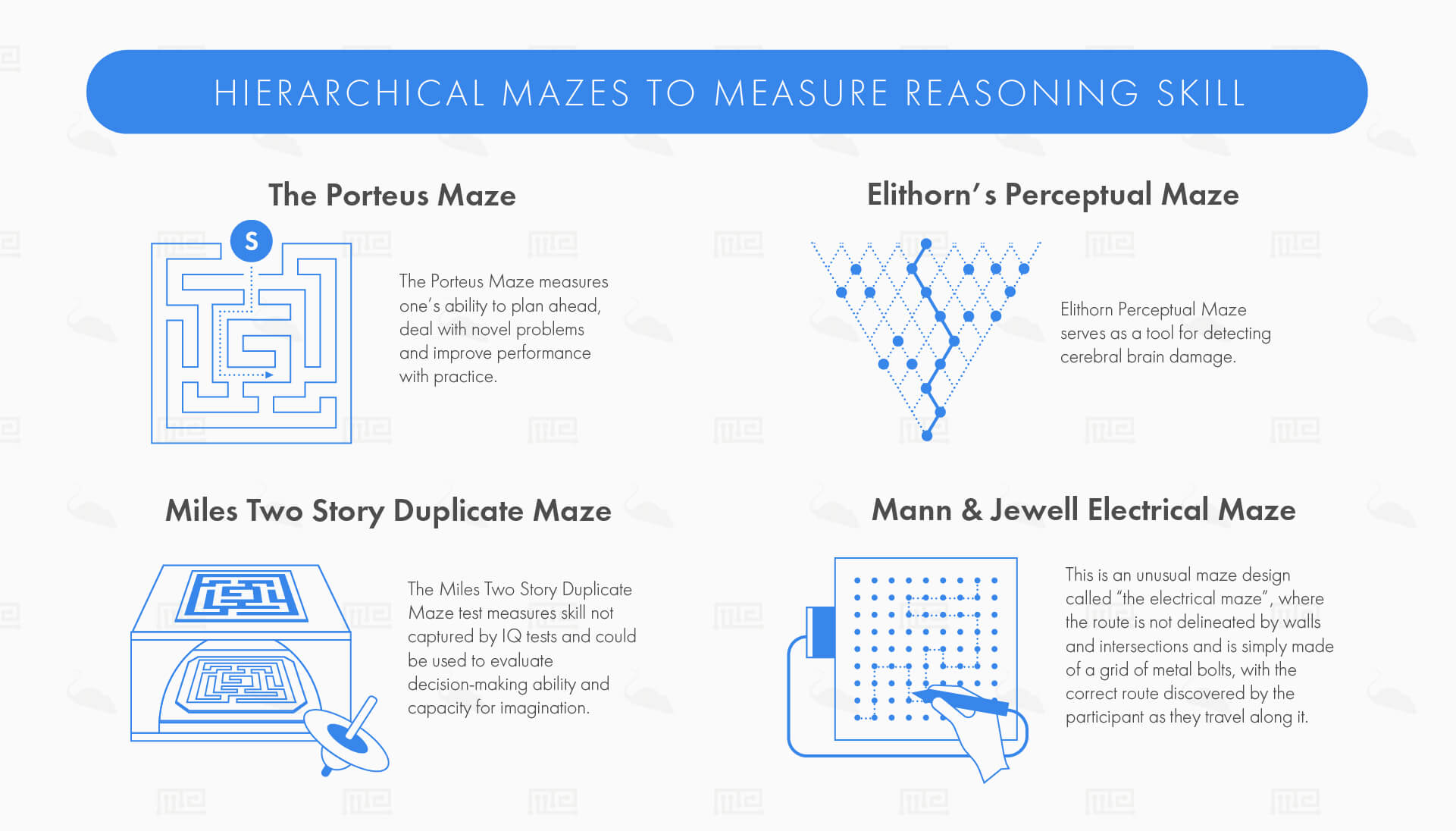 Hierarchical Mazes to Measure Reasoning Skill